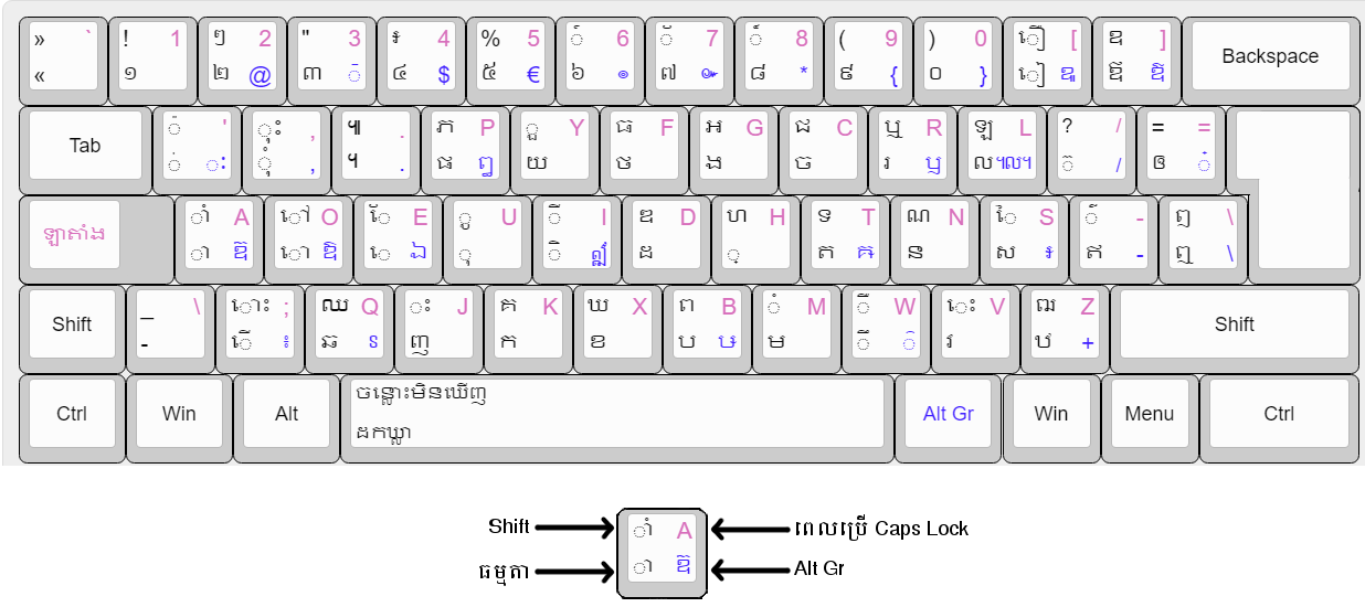 Khmer Dvorak keyboard layout